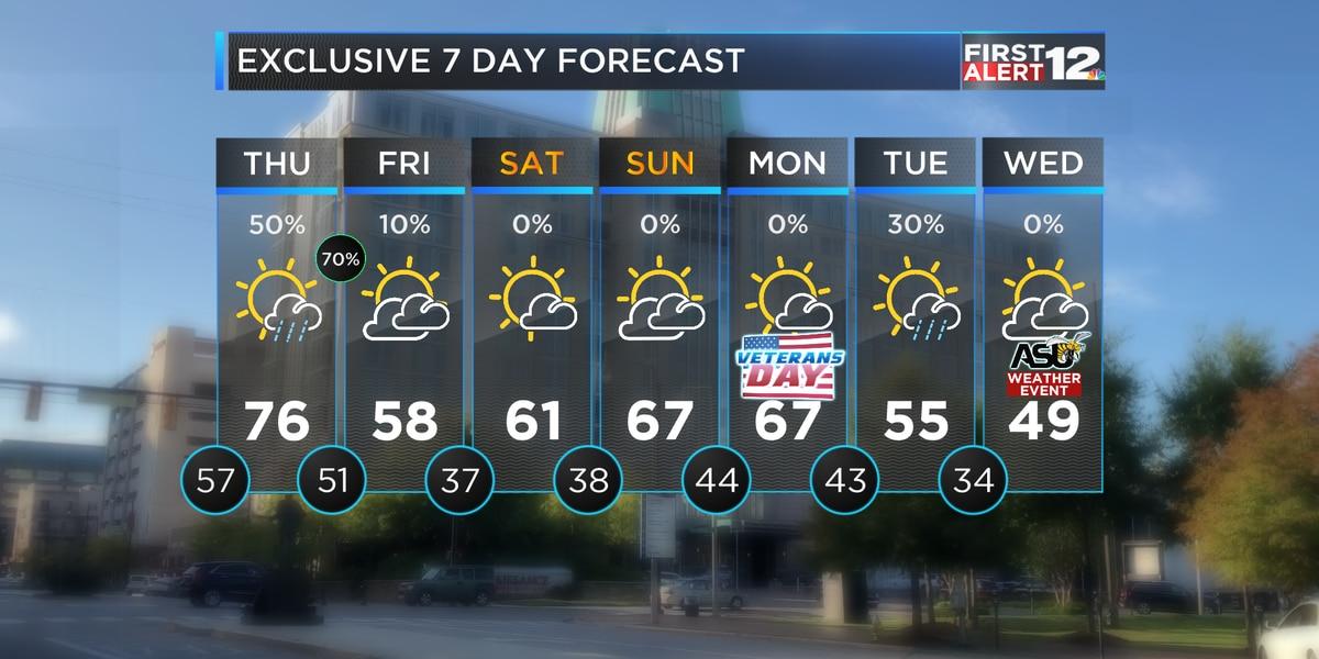 Rain returns Thursday, then Alabama turns cold