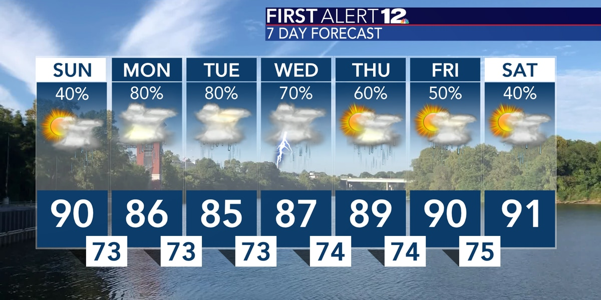 Isolated to scattered storms today, then widespread rain likely for the beginning of the week