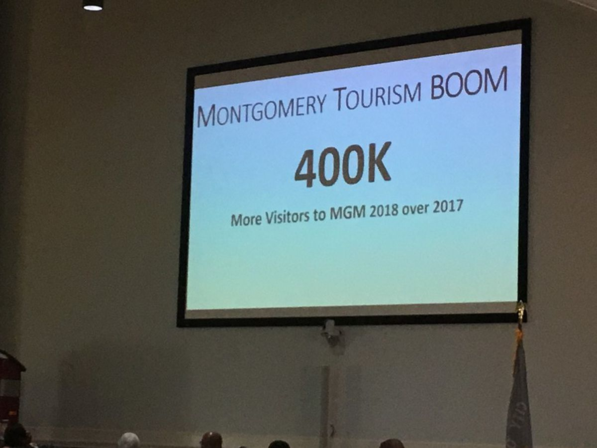 Tourism on the rise in Montgomery, city leaders say