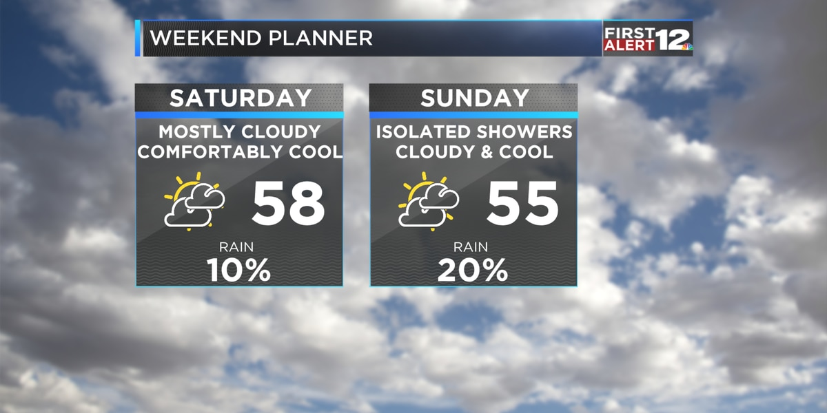 First Alert: Cloudy and cool weekend