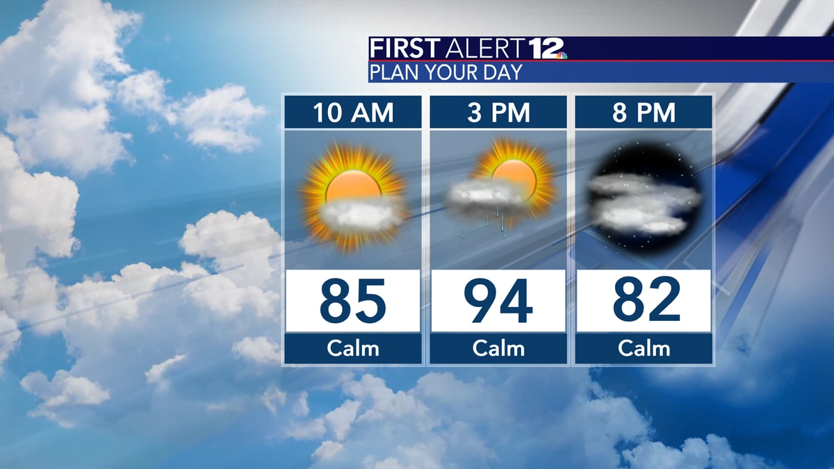 Slightly higher shower chances today