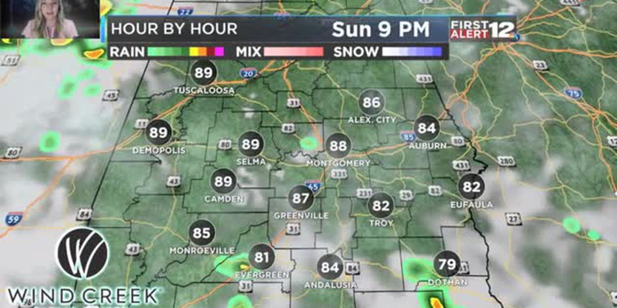 Hot, humid and a few showers today
