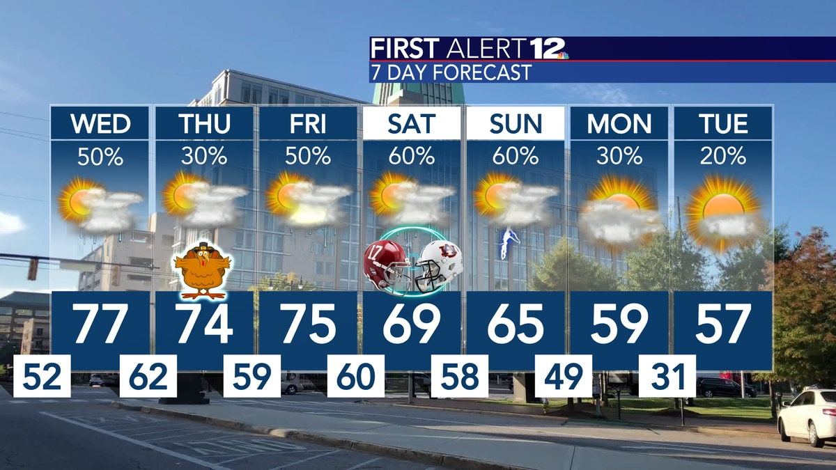 Today is dry, but rain chances are returning soon