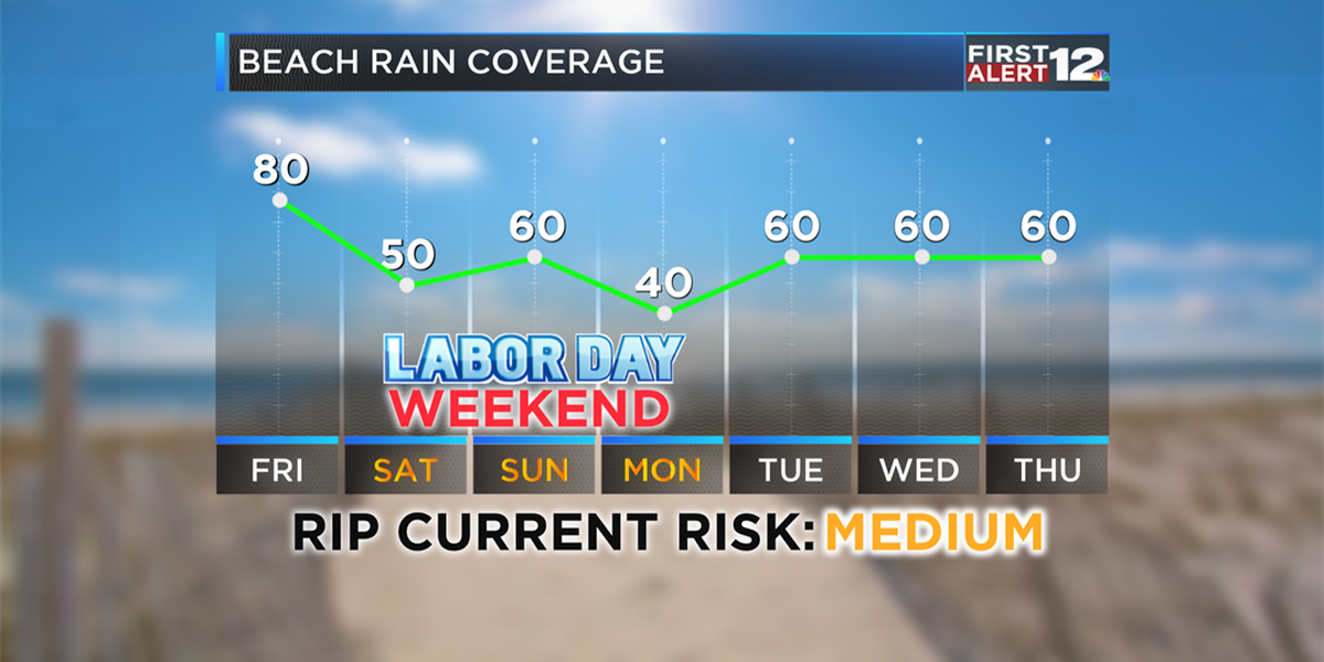 Tracking Labor Day Weekend Rain Chances