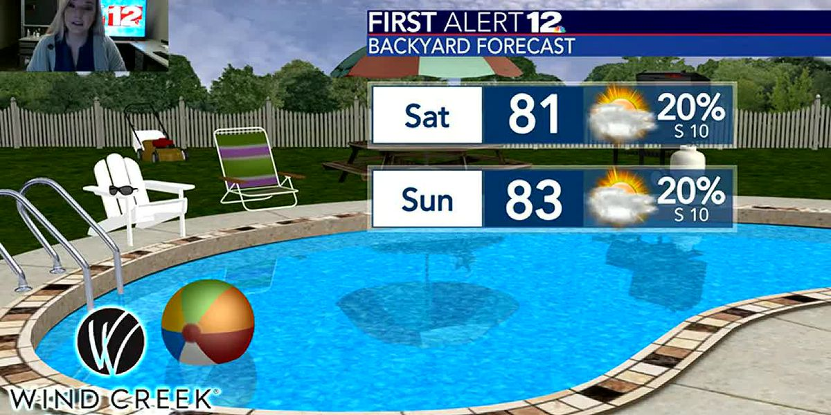 Mostly cloudy but warm weekend