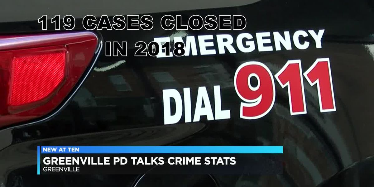 Greenville police see drop in crime
