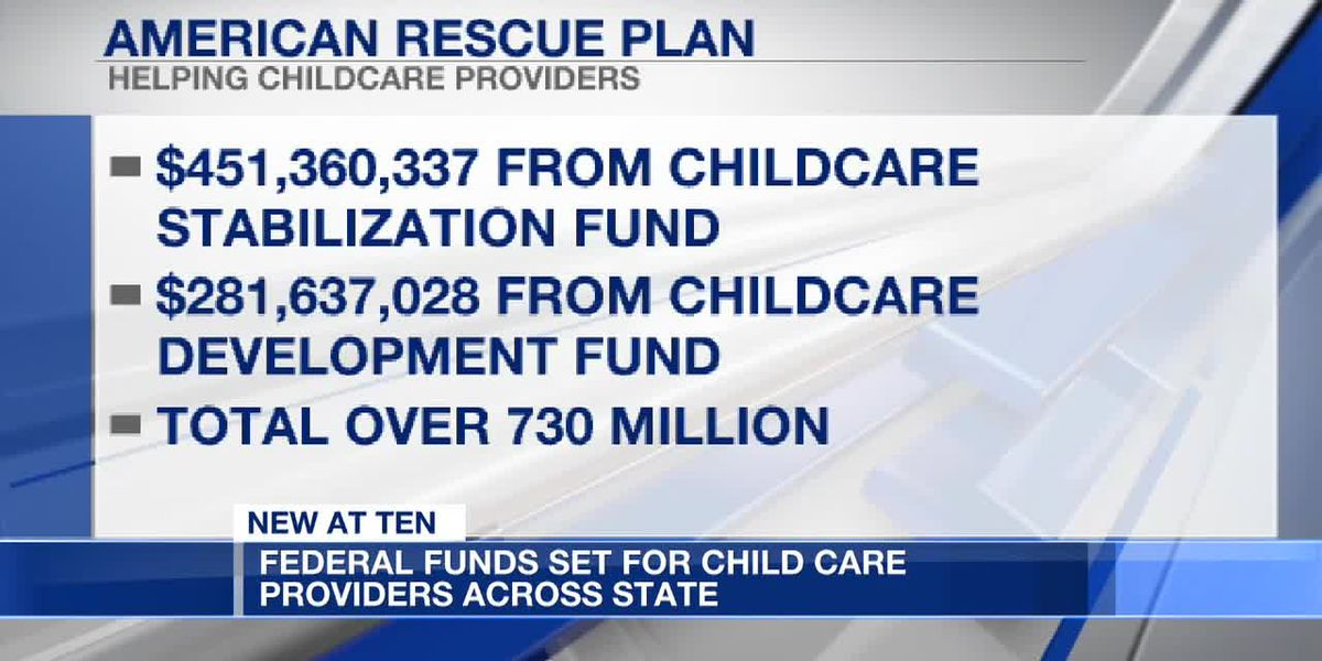 Federal funds set for Alabama child care providers