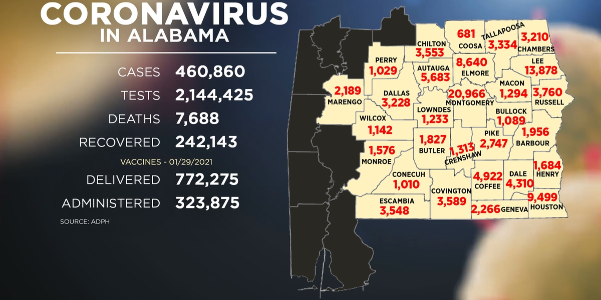 Alabama adds 1,221 COVID-19 cases Monday