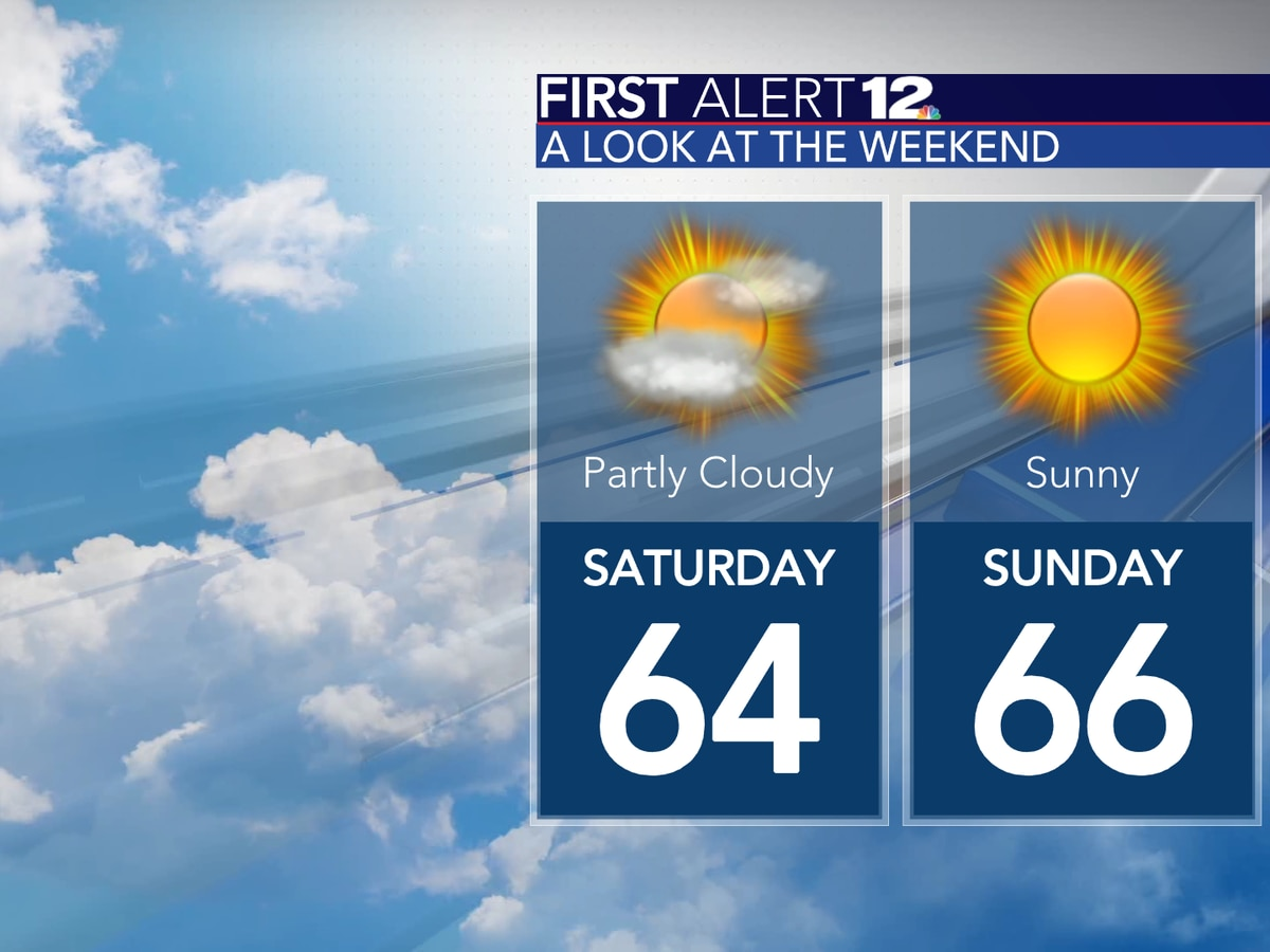 Cloudy start to a slightly cooler weekend
