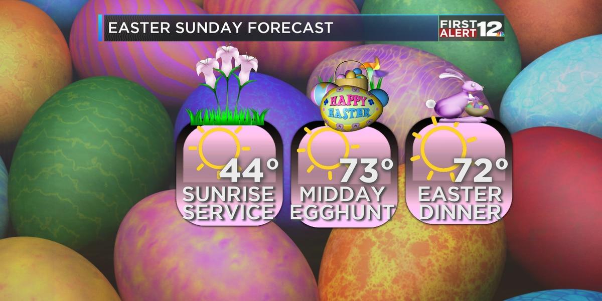 First Alert: Nice Easter Weekend Underway