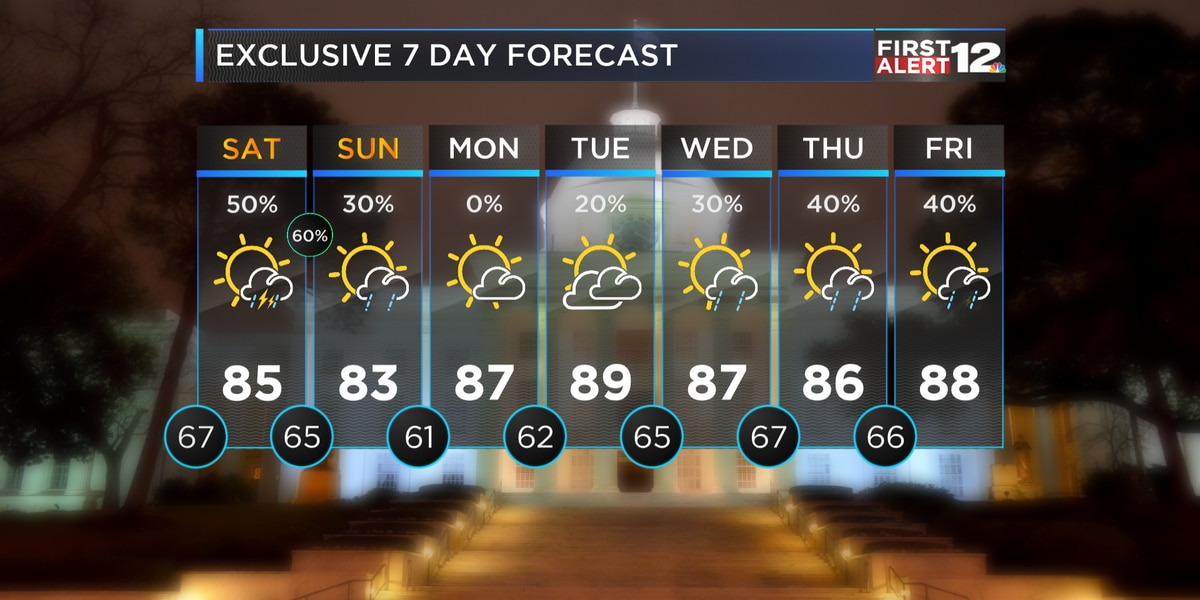 First Alert: Storms possible Saturday afternoon and evening