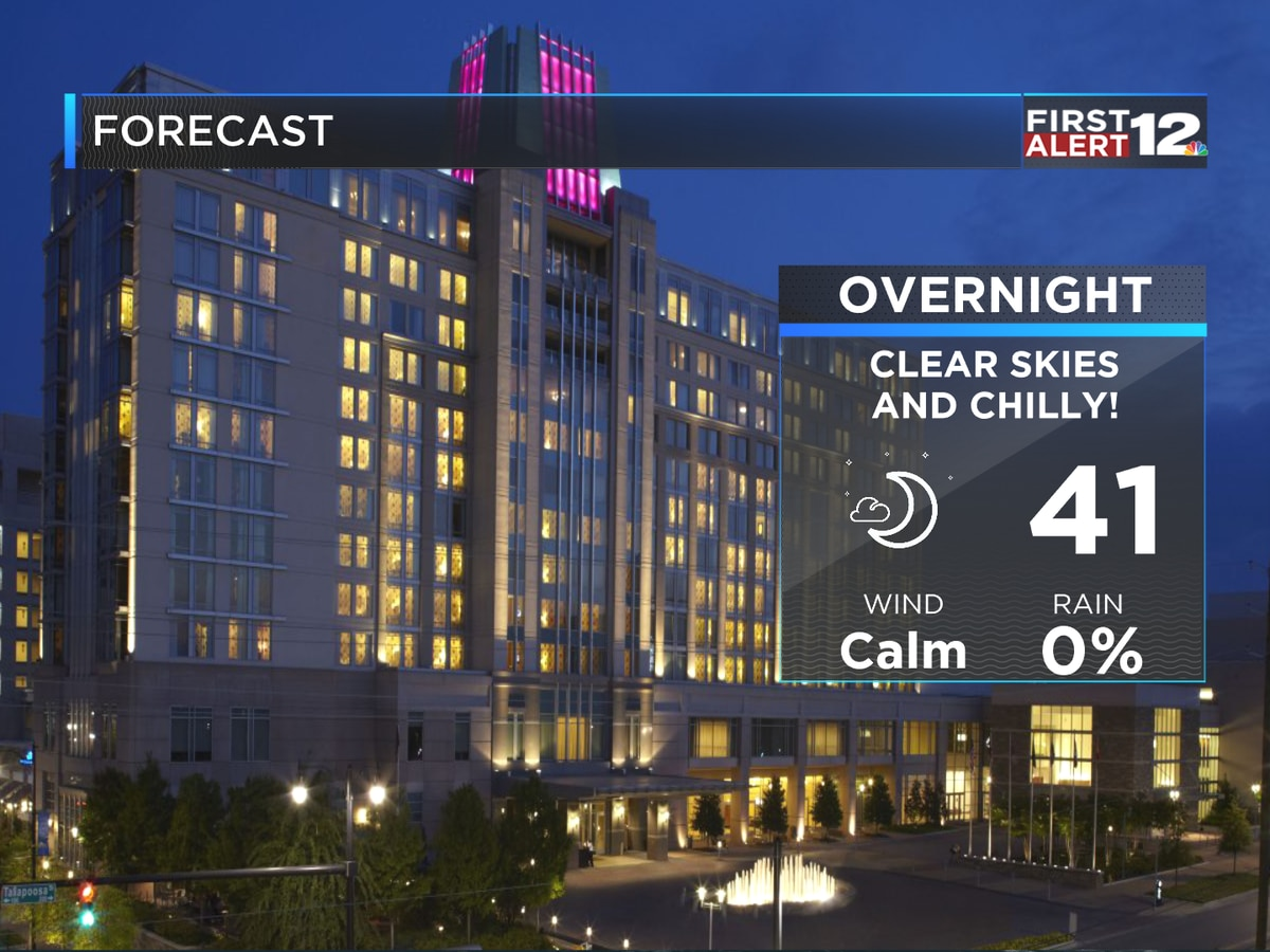 First Alert: Chilly night with temperatures tumbling