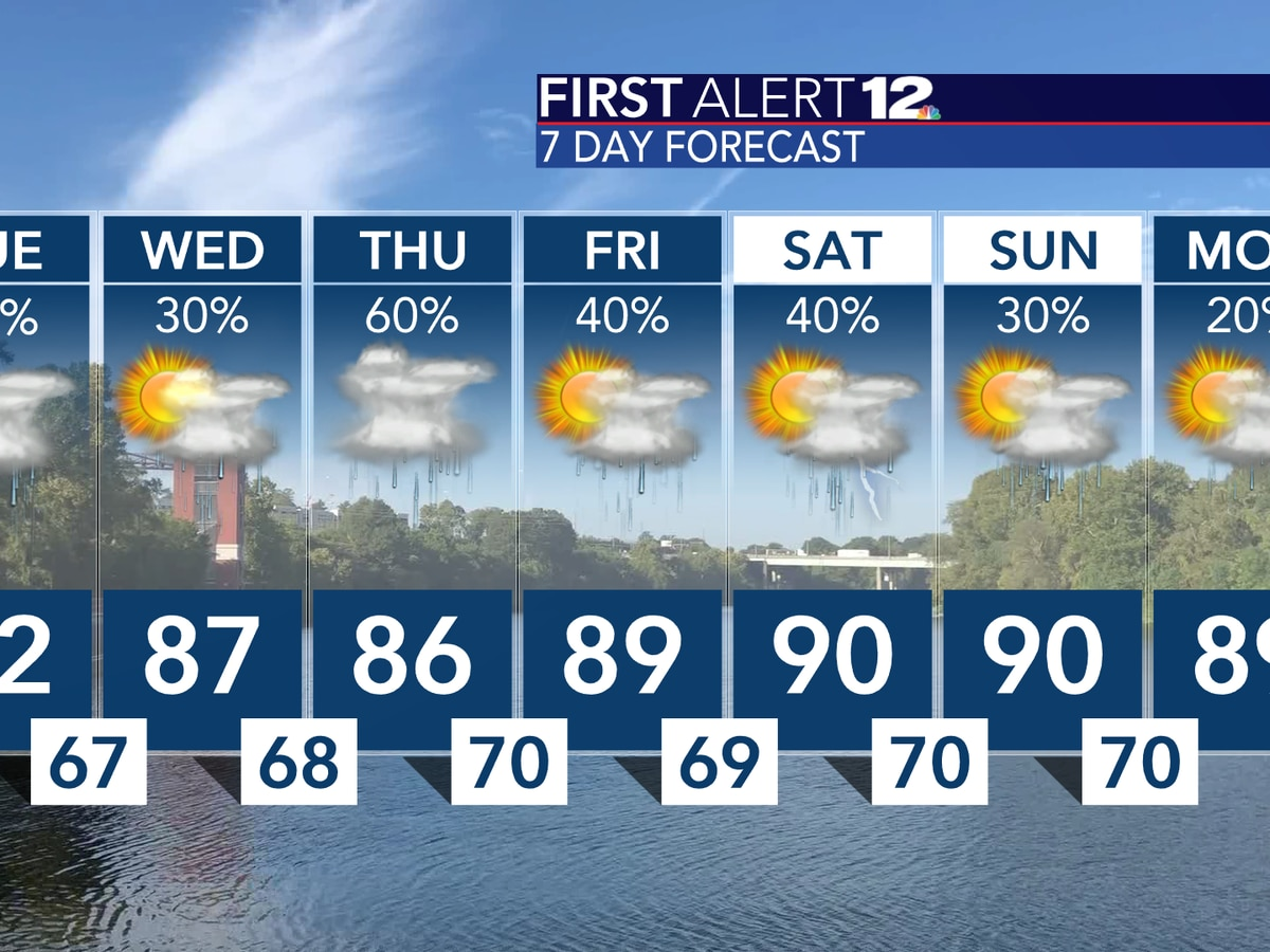 Not a washout, but pop-up storms likely each afternoon