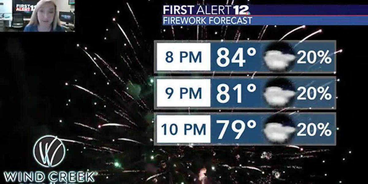 Check out tonight's firework forecast!