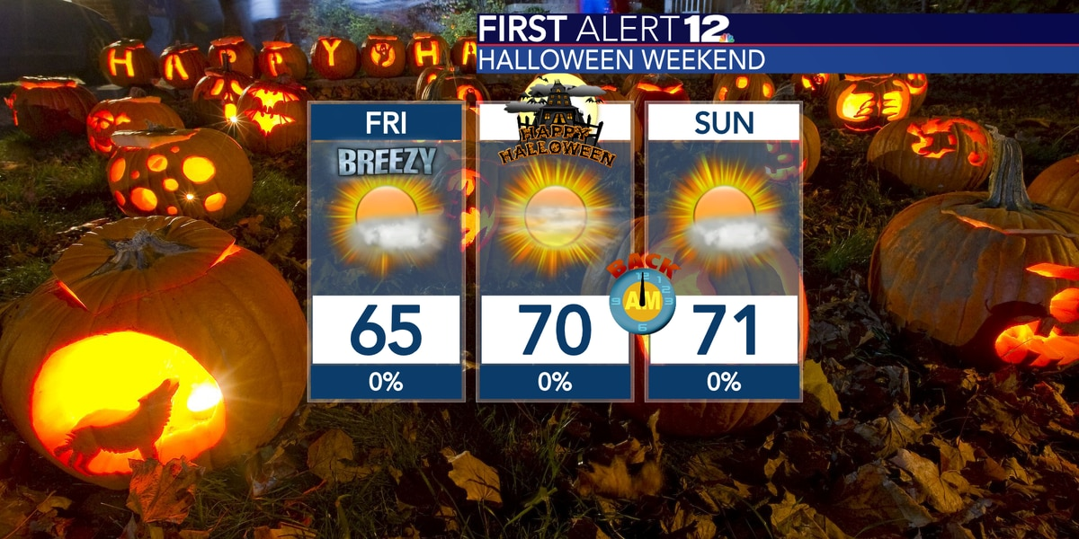 No rain, cool temps and tons of sun? Fall is finally here!