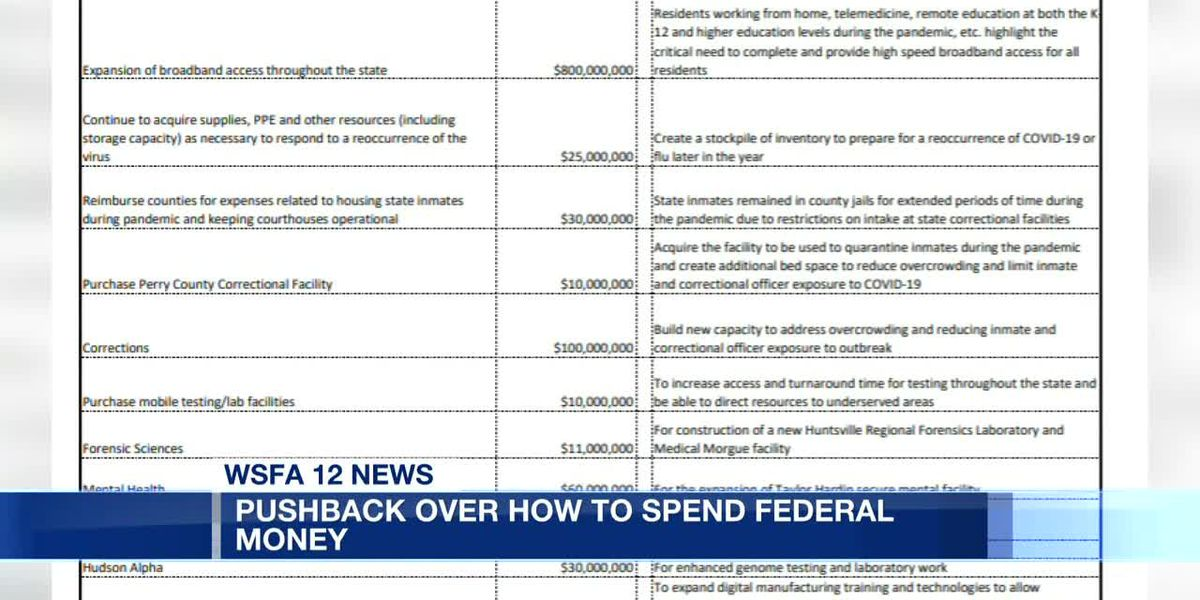How state plans to use CARES Act money