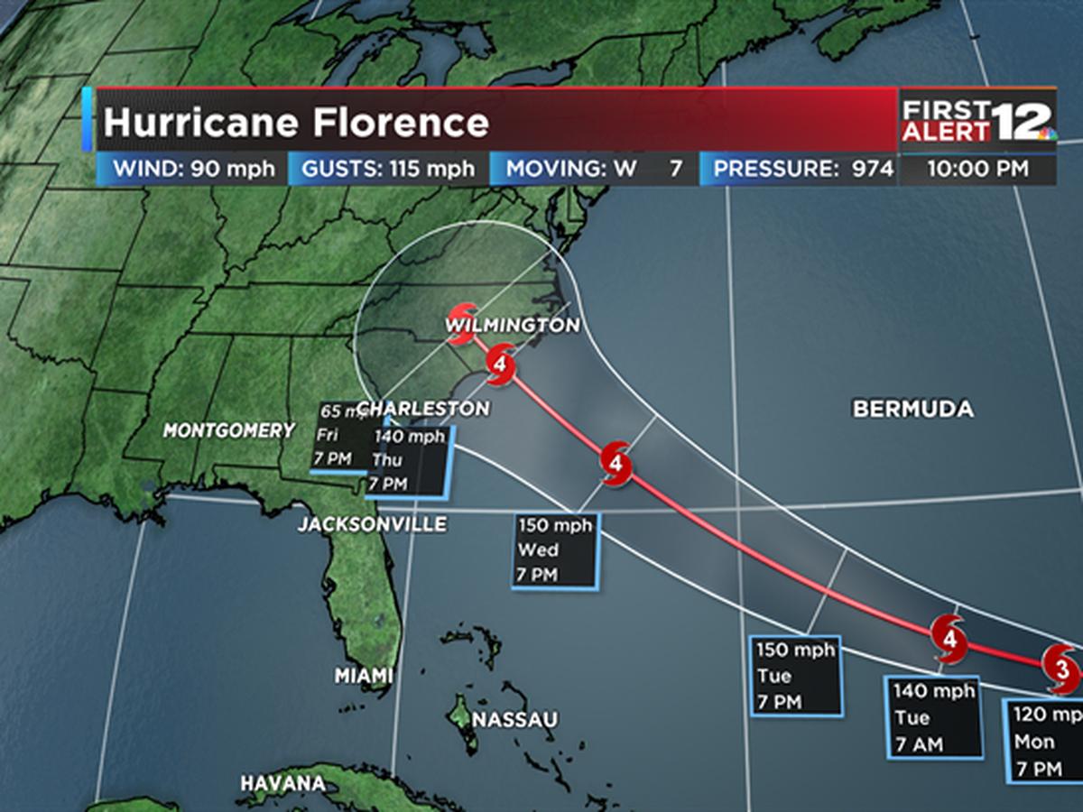 Hurricane Florence strengthening; Higher rain chances return to Alabama Monday