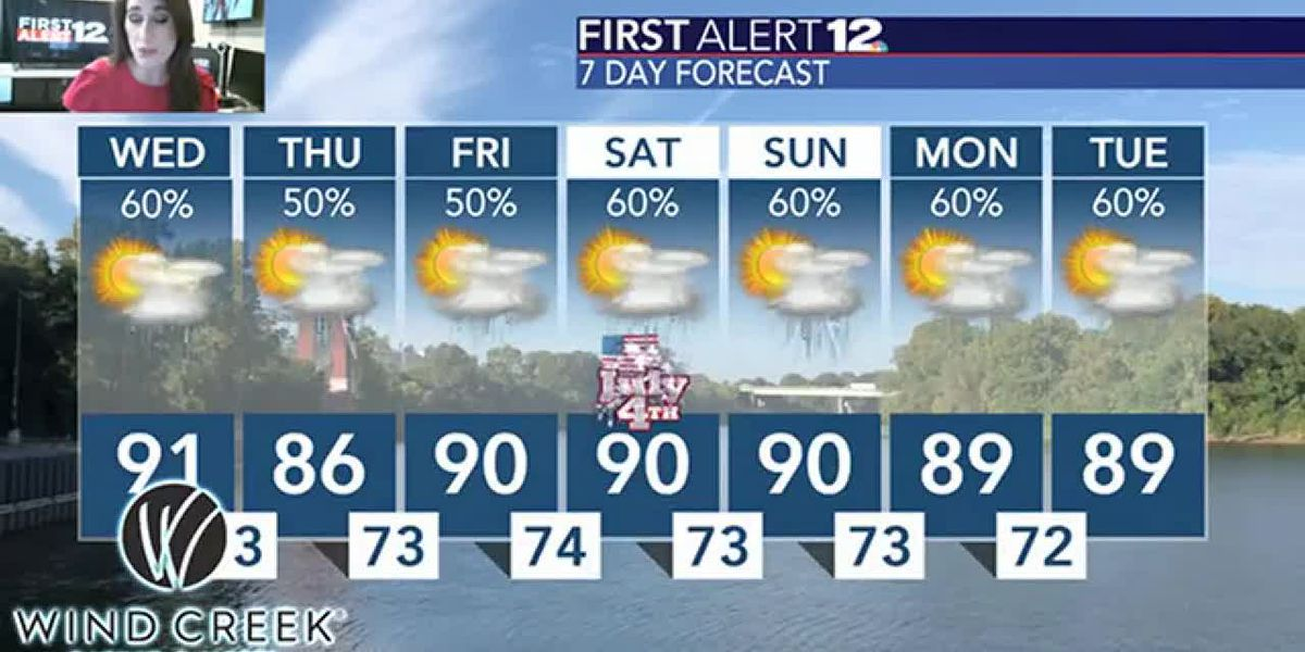Rain lingers overnight, more rain Thursday and beyond