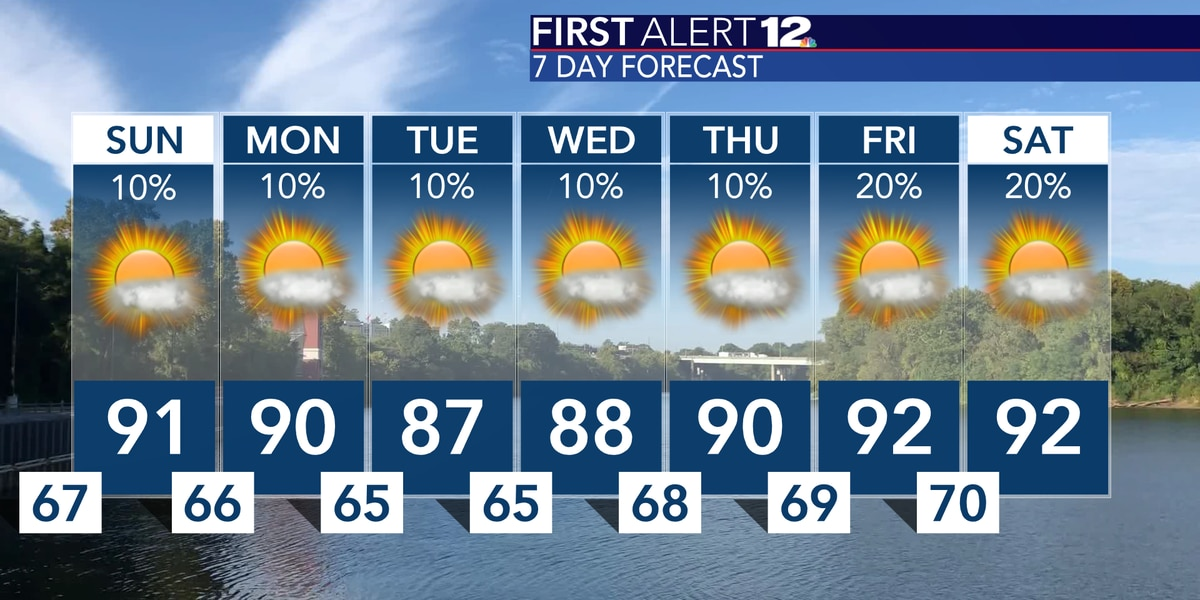 Remaining warm and mostly dry for the next several days