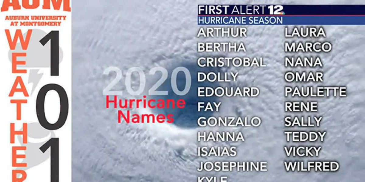 Weather 101: Who picks the names we use for hurricanes?