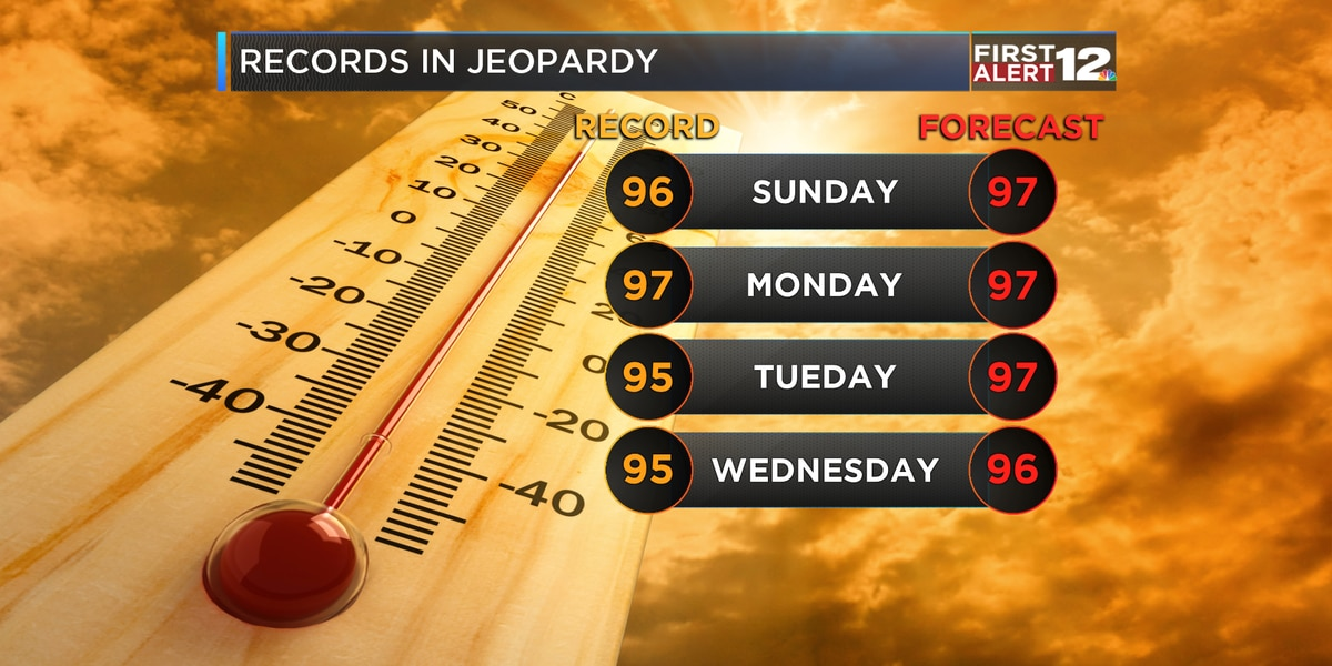 Record temperatures possible next several days