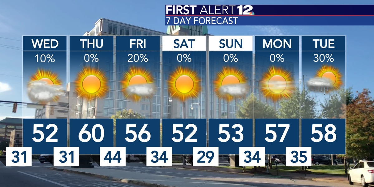Patchy freezing fog and a spotty, light wintry mix?