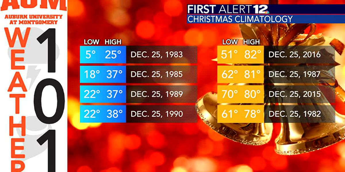 Weather 101: A look back at our warmest/coldest Christmases