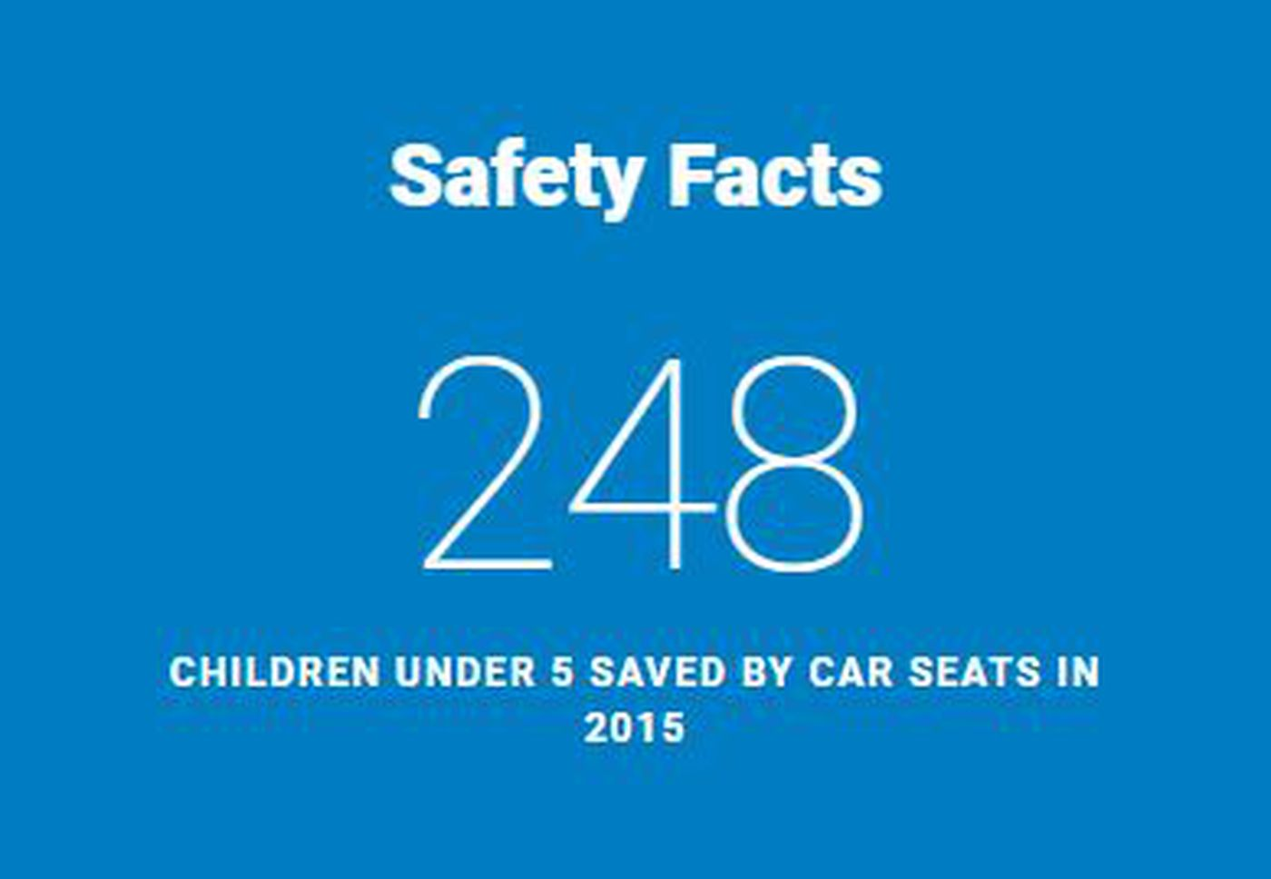 National Highway Traffic Safety Administration Statistics On Car Seat