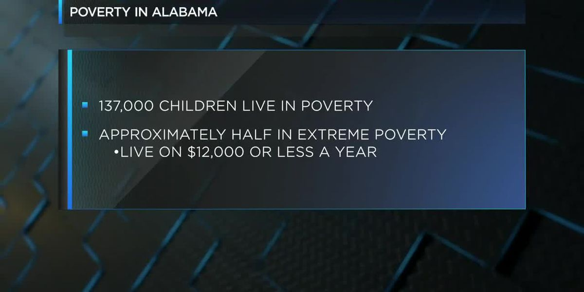 Statistics reveal how man children live in poverty in Alabama