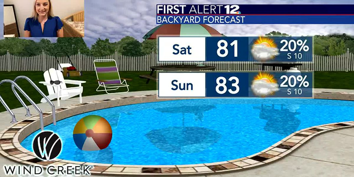 Weekend Forecast: Mostly cloudy but WARM!