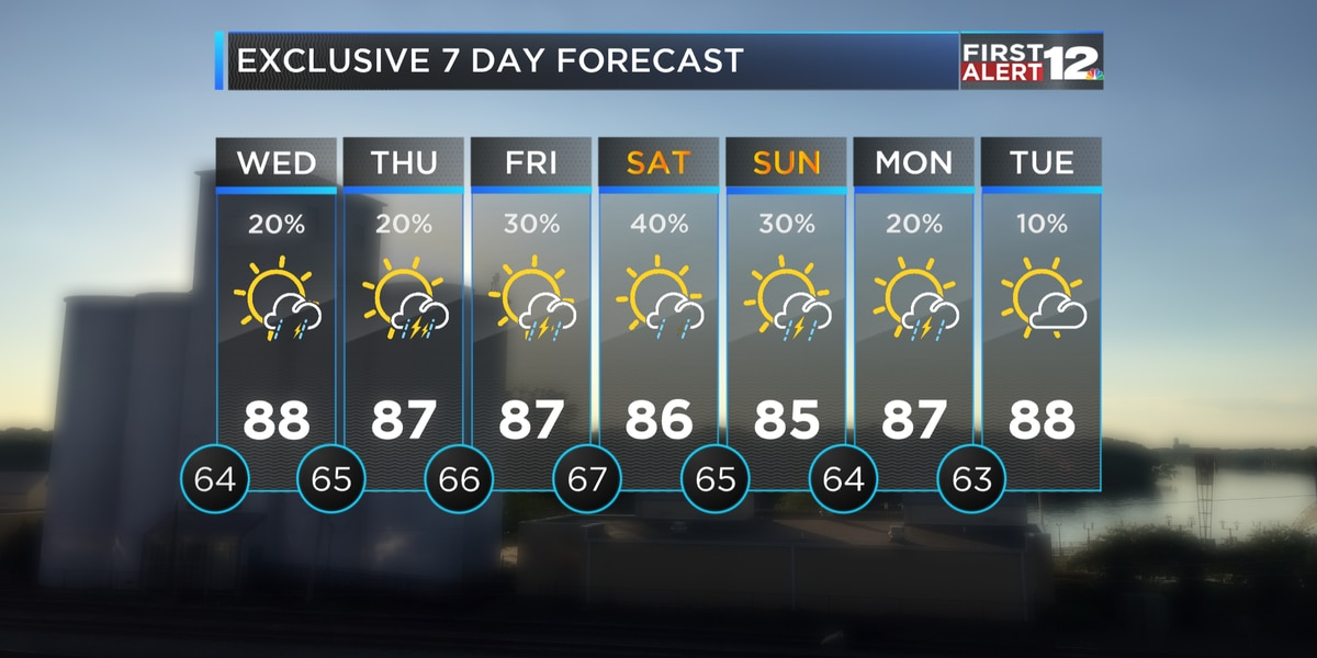First Alert: Summer preview continues