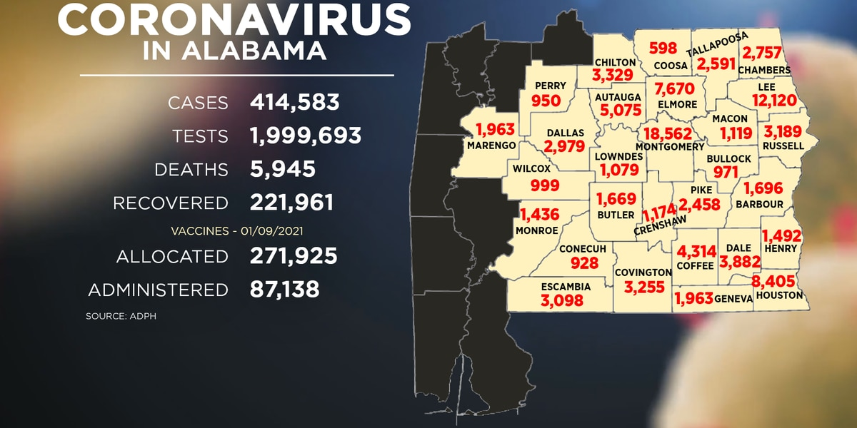 Alabama continues to review possible COVID-19 deaths, 646 added to total this week