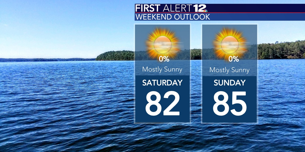 This weekend forecast is hard to beat!